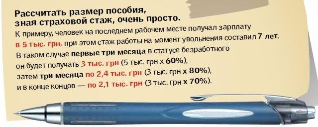 пособие по: