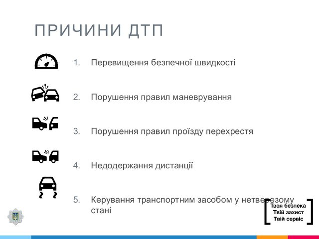МВД предлагает Раде принять ряд изменений всфере безопасности дорожного движения