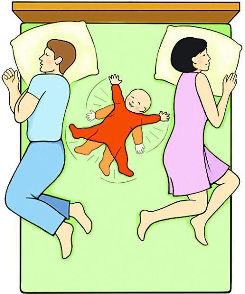 Отучиваем ребенка спать с родителями