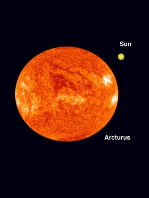 новости астрологии сегодня