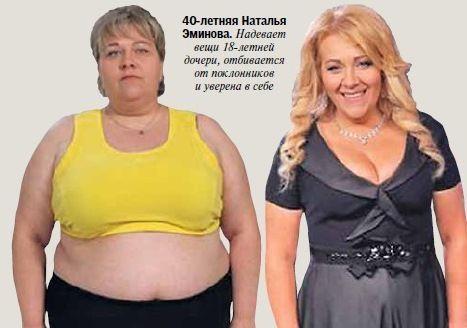 Программа избыточный вес в санаториях
