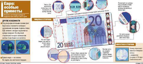 Евро подделка нумизматы ижевска форум