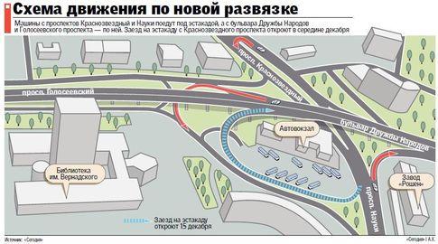 Это означает, что тем, кто добирается с Левого берега на Московскую...  ПЛЮСЫ.  Что даст новая развязка горожанам.