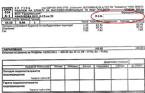 Форма ПД-4 - бланк банковского безналичного платежа.