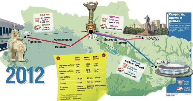 Скоростные поезда начнут курсировать в Украине в мае 2012 года.