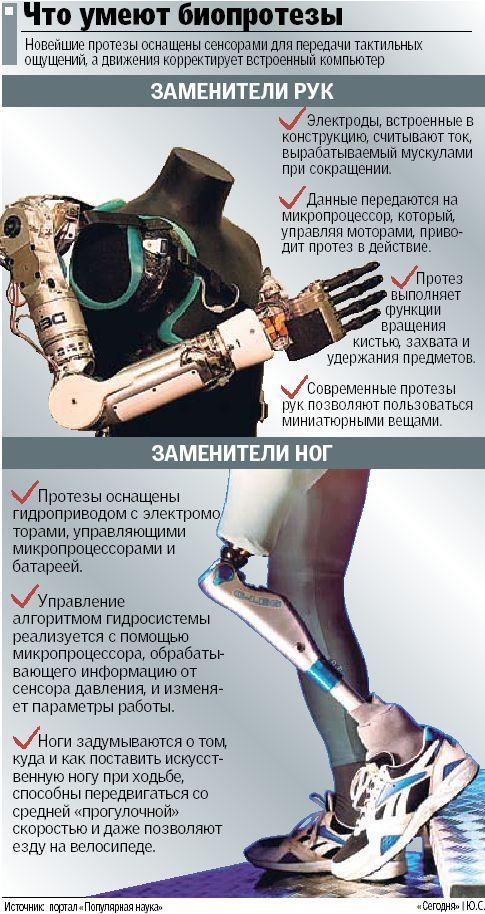 Протезы ног своими руками