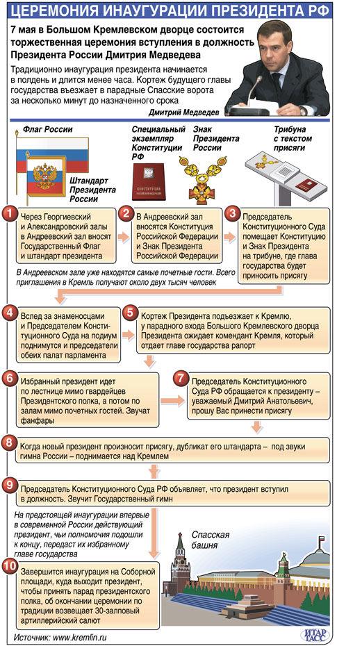 Новости украины сегодня видео вести из россии