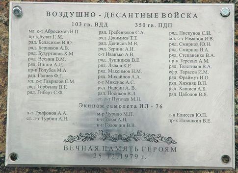 Фото: М. Будилов
