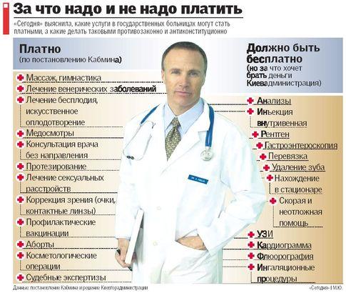 2-я городская больница в павлодаре