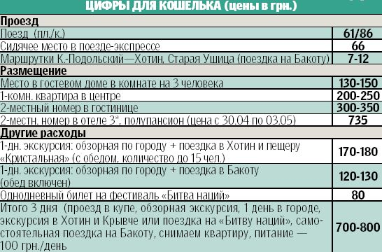 Tutu ru: Авиа и ЖД билеты онлайн Стоимость