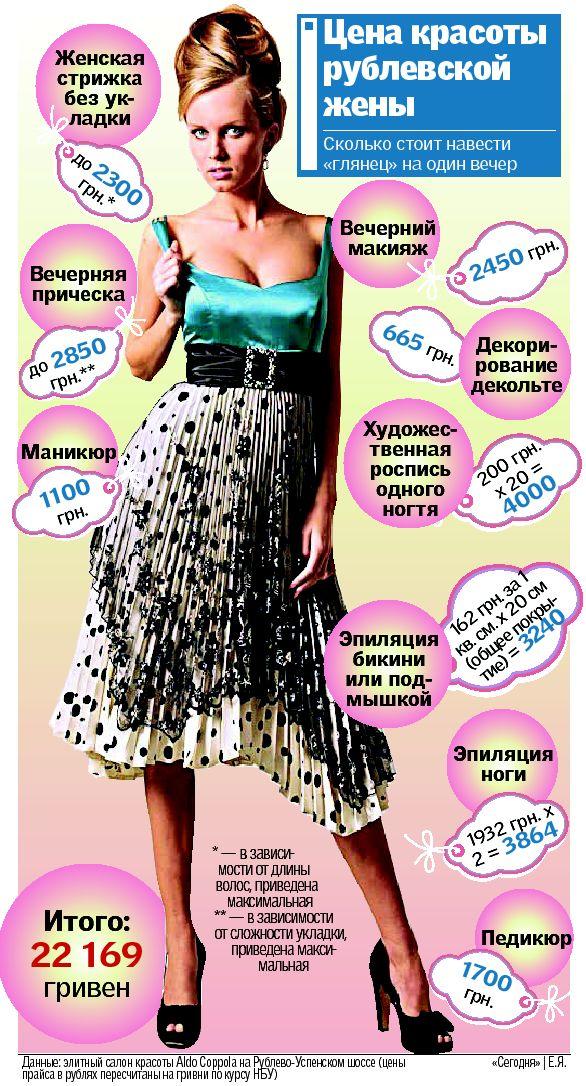 Стоимость услуг красоты в коттеджных поселках Подмосковья