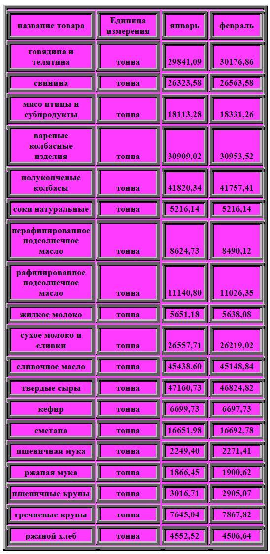 сайт ковалькова диетолога форум