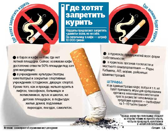 Можно ли бросить во время беременности курение