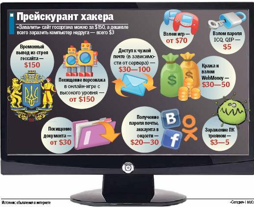 http://www.segodnya.ua/img/users/437/0/88(5).jpg