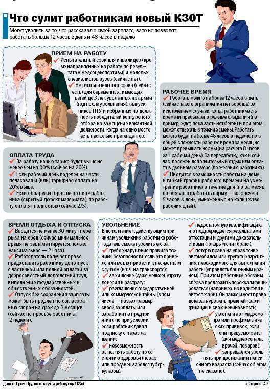 Закон украины о работе беременных