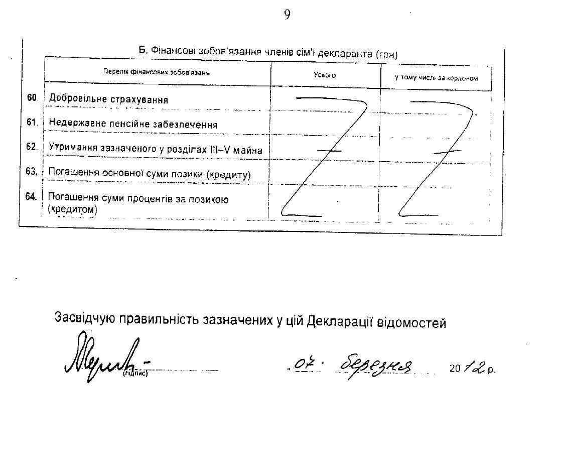 Последние новости с улиц москвы