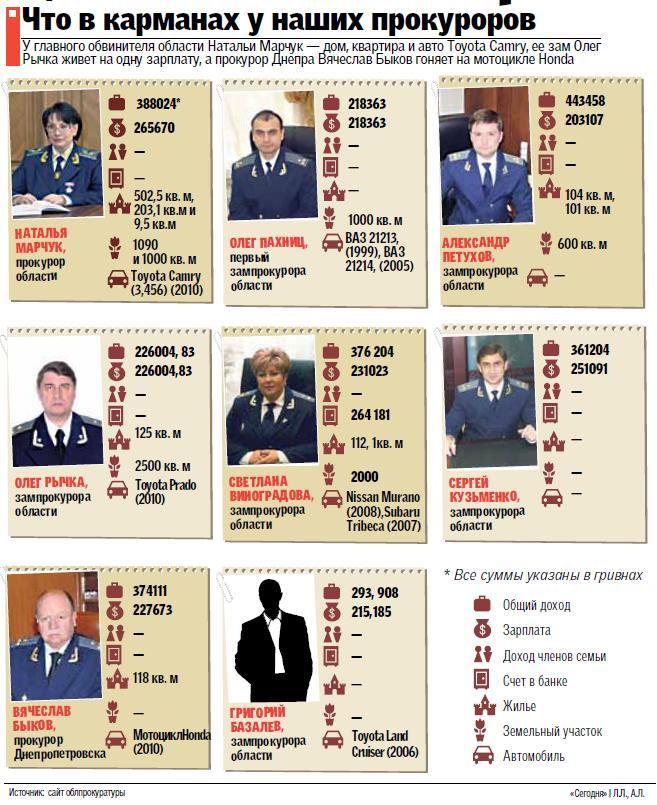 Прокуратура квалифицировала обстрел жилых районов Авдеевки как теракт - Цензор.НЕТ 7647