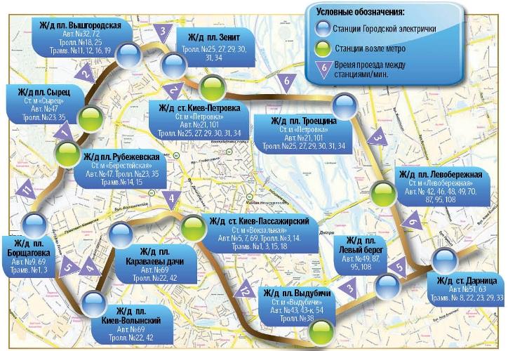 по вопросам городского