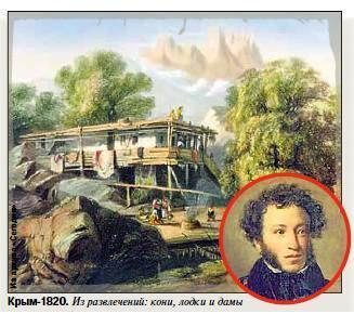 Классики в Крыму: Пушкин прогулял все деньги, у Чехова был свой пляж, а Булгаков шиковал в отеле за 3 рубля фото