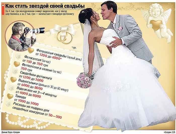 Во сколько обойдется свадьба на 150 человек