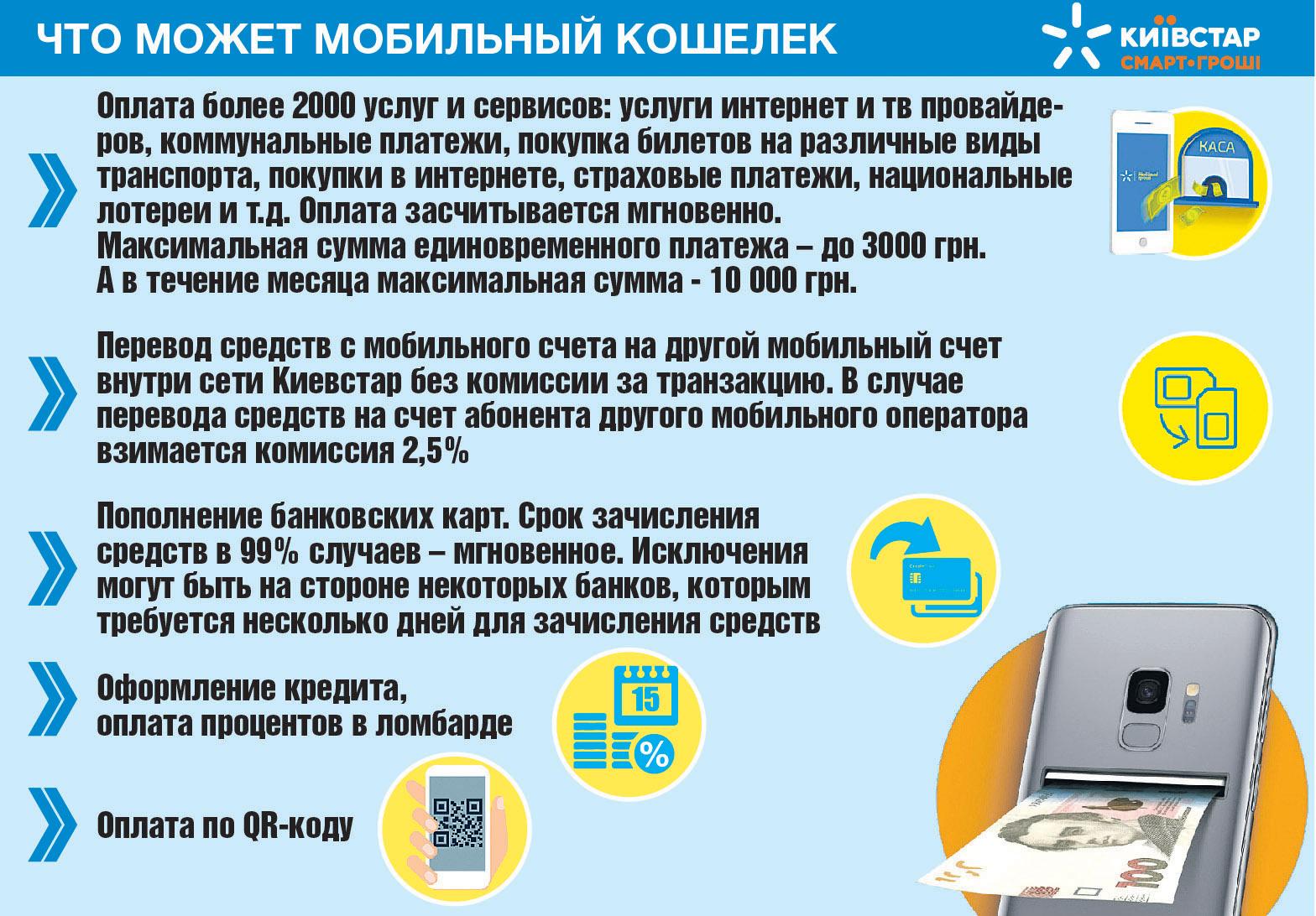 Изображение - Как перекинуть деньги с мтс на киевстар 5c77b745d7369