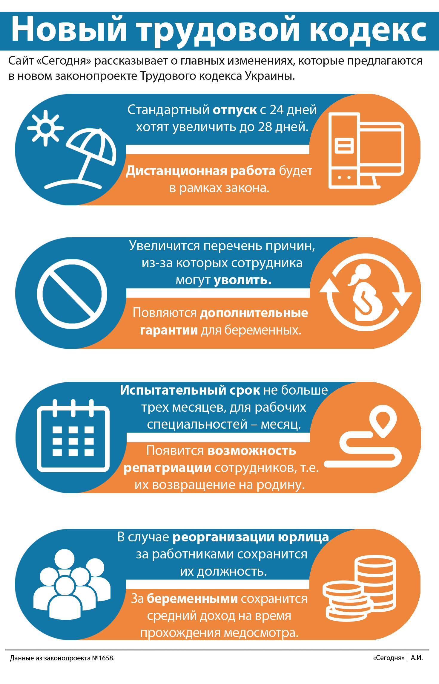 Украинцам готовят новый трудовой кодекс: в нем увеличен отпуск и больше причин для увольнения, фото-1