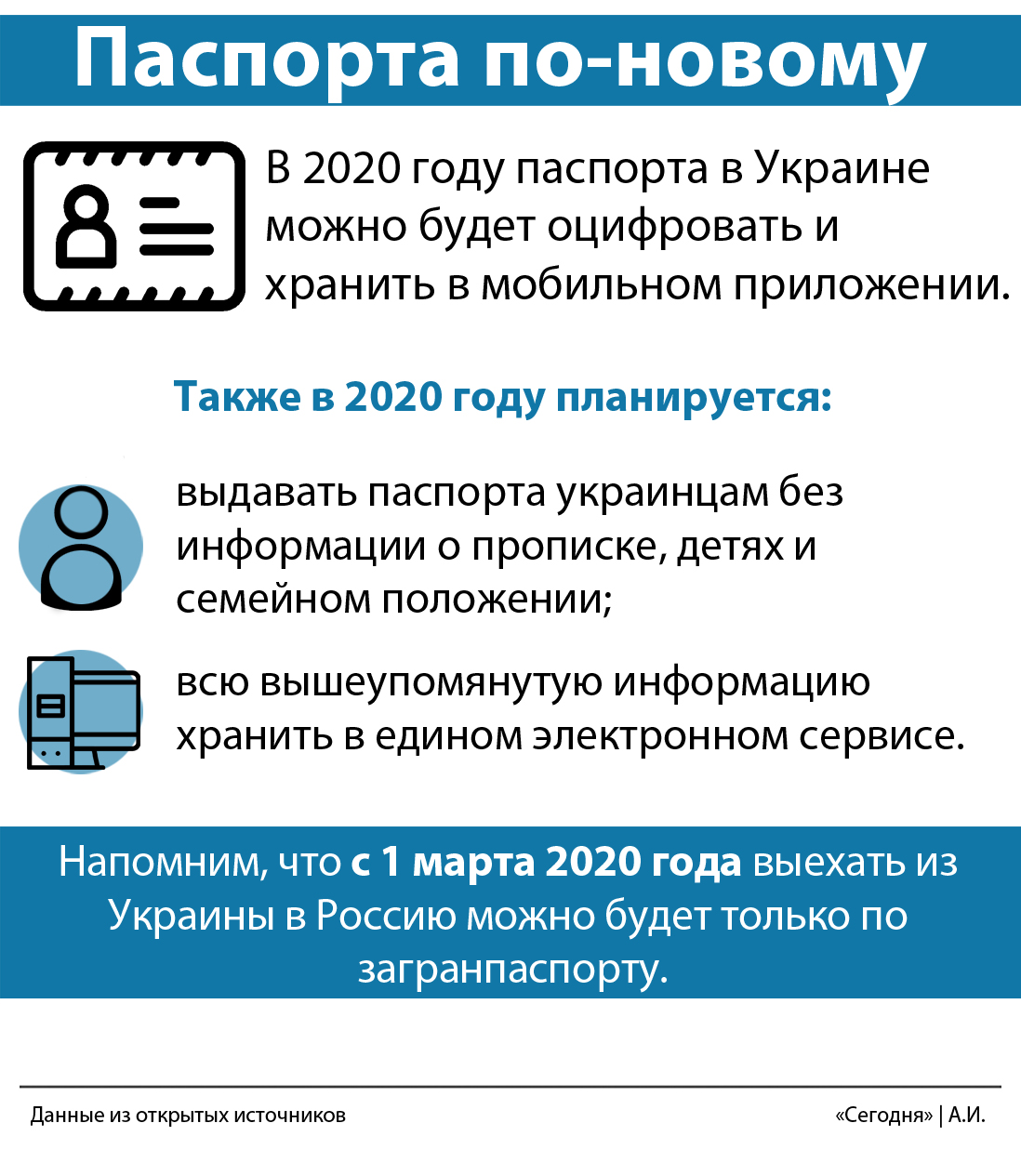 https://www.segodnya.ua/media/image/5e3/019/450/5e3019450ec5a.jpg